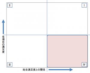 cs_graph